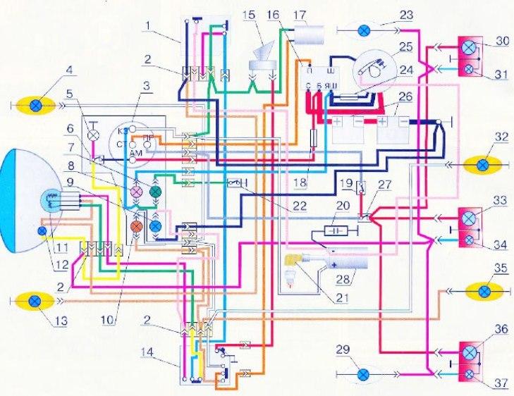 Разъяснения к схеме электро