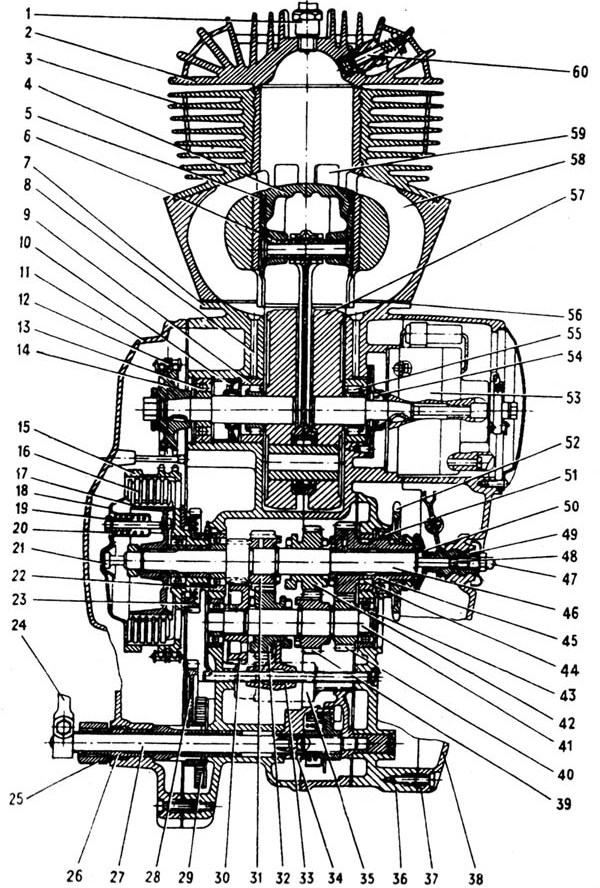 3) Цилиндр мотоцикла.