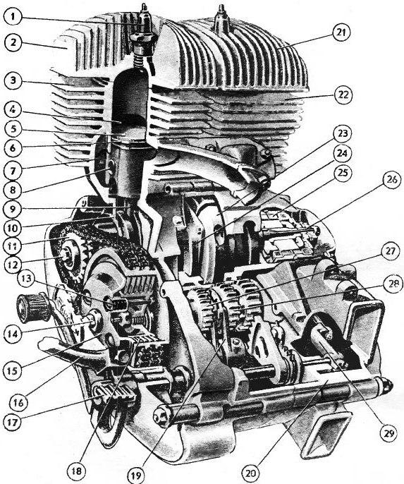 Схема двигателя Иж Юпитер