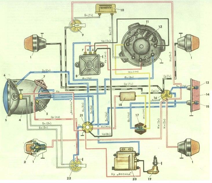 Разъяснения к схеме мотоцикла