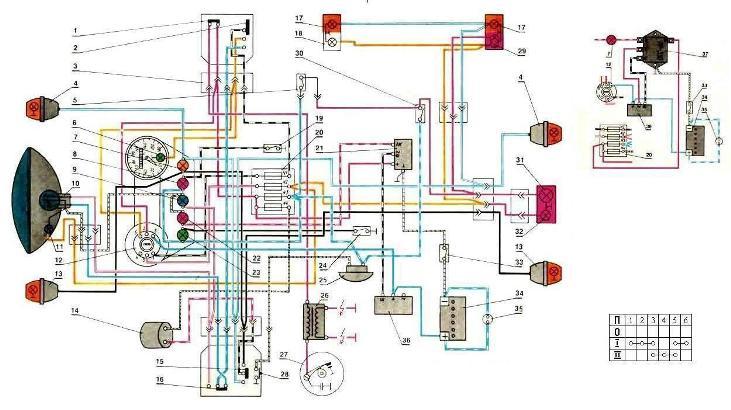 Схема проводки мотоцикла МТ 11