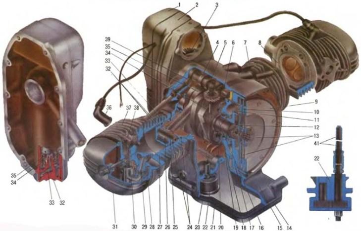 Разъяснения к схеме мотора
